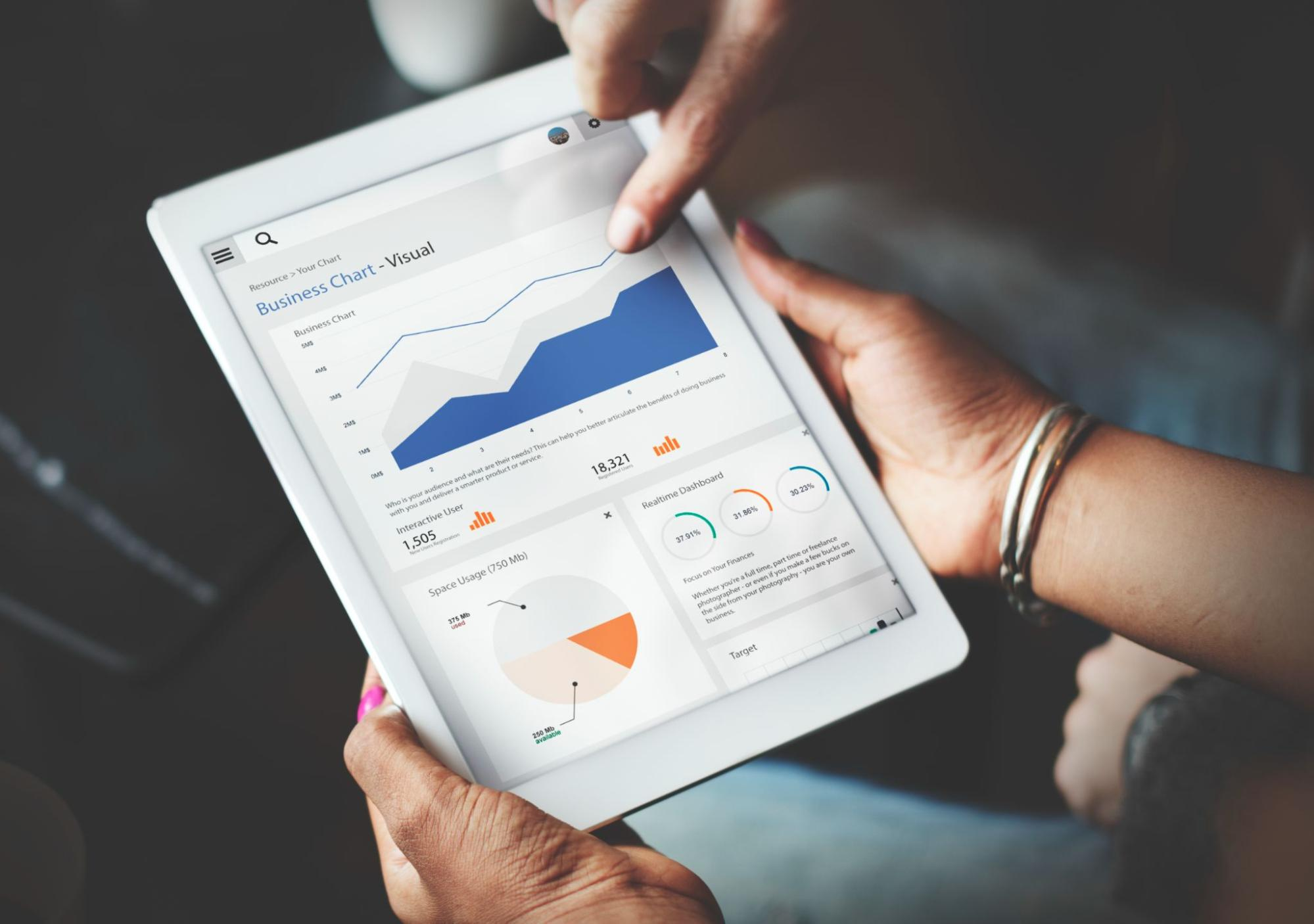 SAP HANA: Benefits and Advantages